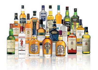 Виды крепких алкогольных напитков.